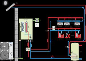 Hyundai Split instalacja pompa ciepła